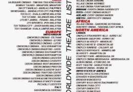 Worldwide theatre listing ‪‎Eh Janam Tumhare Lekehe‬ movie Releasing 30th Jan